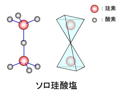 ソロ珪酸塩.jpg